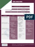 Labs 1.19 ABG Analysis