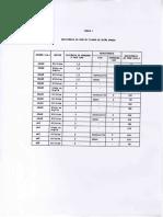 Tabela_I.pdf