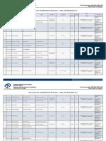 Fiscales Con Competencia Estadal - Area Metropolitana05!05!2018 05-32-27 Pm