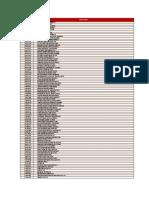 20100005302 Panam Peru s a 20100005566 Reactivos Nacionales s a 20100008662 Transcarga s a 20100008824 Lavalle Suito Despachadores Aduaneros Sa