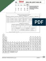 Ejerciciospropuestos de Enlaces Quimicos