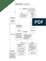 mapa sobre finanzas.pdf