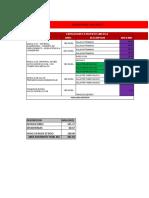 CUADRO DE AREAS PROPUESTA ARQUITECTONICA.xlsx