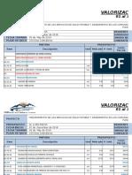 M.D.VALORIZADA MARZO 2019.xlsx