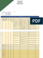 Formato 001 Analisis Del Plan de Estudios (1)