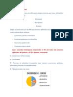 Fisiopatologia de Cancer Del Pulmón