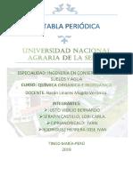 Monografiaa Tabla Periodica 445