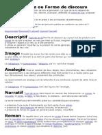 Formes de Discours Definitions