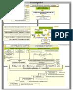 Synthèse MTA - Audit (1)