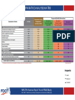 Comparative Analysis Matrix