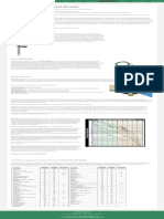 Irrometer Soil Moisture Basics