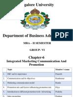 Marketing management MBA
