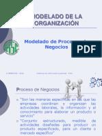 Modelado de la organización