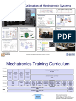 Metrology and Calibration of Mechatronic Systems - Overview