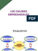 2 Los Valores Empresariales Present