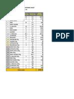 Daily Sales Monitoring Sheet 2019