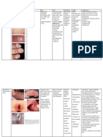 Penyakit kulit 4A