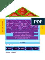 Education BP Modelling