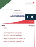 Arquitectura BI BO BW V3.0