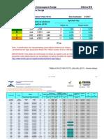 Tabela de COP Condicionadores Ar Piso-teto Indicenovo IMETRO Indice Novo
