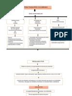 Sistema Financiero Colombiano - Copia