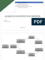 Alcances de Un Proyecto de Inversion