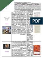AVILEScuadrocomparatiivoliteraturas-literaturas.