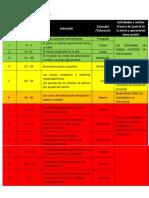 Manual Primeros Auxilios 0307 Final Corregido