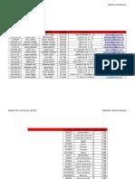 Taller La Interfaz de Excel 2016 1