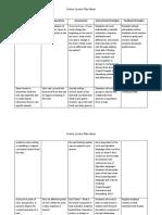 module 8 ct assignment - future lesson plan ideas