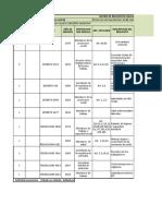 Formato Matriz Legal Sena