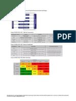 IPERC VArios generico