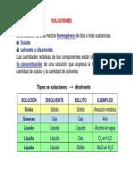 Clase_soluciones_2011.pdf