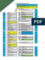 SVI Correspondance Modules14 15