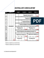 Sample Industrial Arts Curriculum Map_july 6, 2015