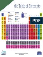 2017-Periodic-Table-1.pdf