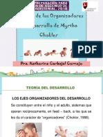 La Teoría de Los Organizadores Del Desarrollo de Myrtha Chokler