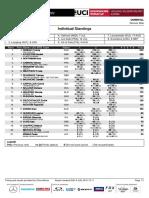 Coppa Del Mondo DH 2019 - #3 Leogang - Women Elite - Overall