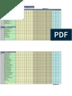 New Production Dev Timeline
