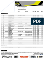 Result Seeding Run - Specialized RDC #2 Steinach2019
