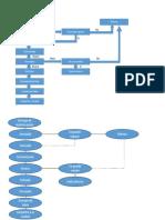 Diagrama de Flujo Produccion