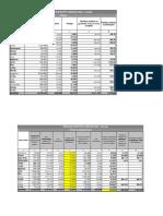 Fiskalni Kapacitet-II Faza