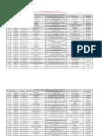 RODATA_TN.pdf