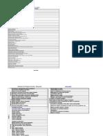 Formato Ejemplos de Peligros y Riesgos