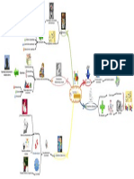 mapa mentalTEORÍAS DEL APRENDIZAJE