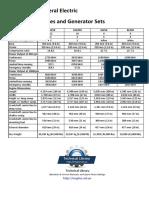 GE 250 Engines Catalogue