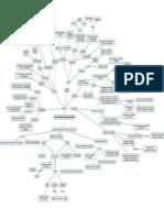 Teória_del_Conocimiento.cmap.cmap.pdf