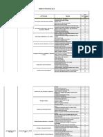 Mapeo de Procesos SKF 2018-Distribución (1)