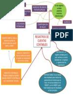 Presentaciónregistros contables
