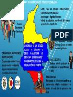 ESTRUCTURA Y ORGANIZACIÓN DEL ESTADO COLOMBIANO.pptx